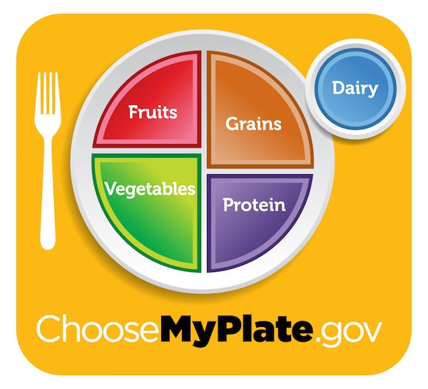 Practical lifestyle change #7: Remember MyPlate when filling your plate